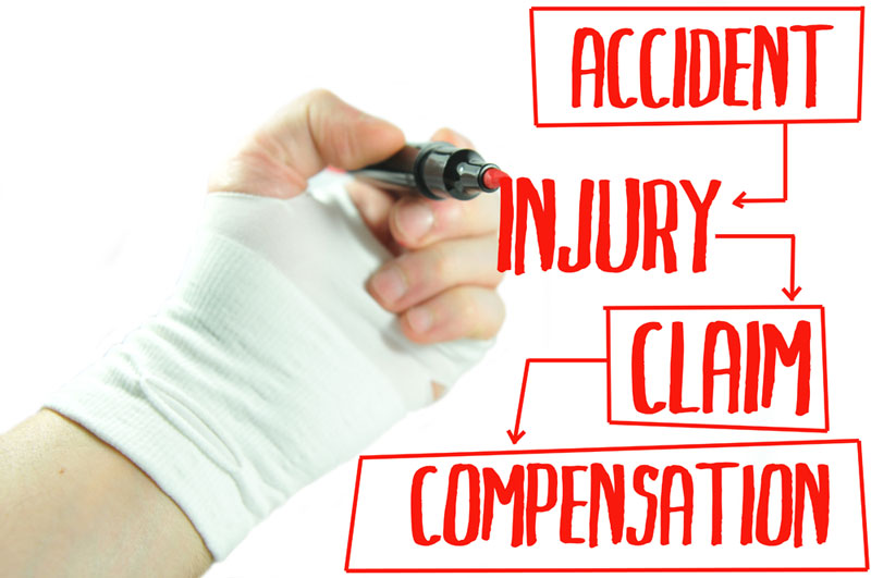 Workplace-Injuries-Compensation-Claim